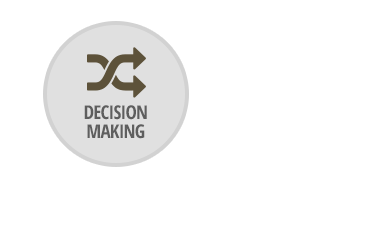 Decision-Making: Self-assessment, Occupational research, and Career decision-making